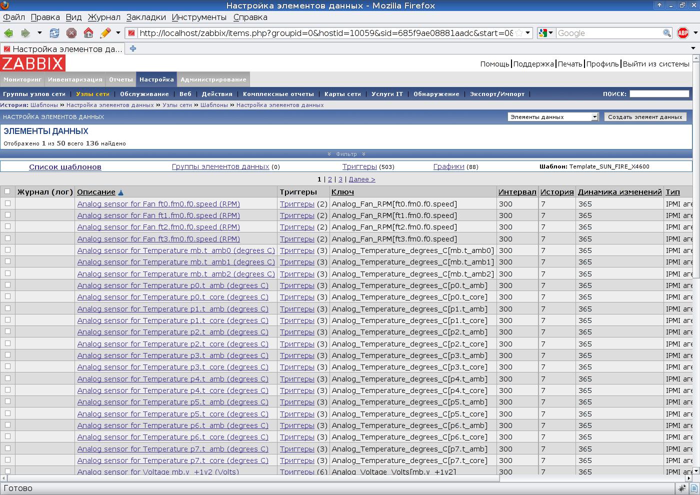 Создание шаблонов для системы мониторинга Zabbix - Блог - Tune IT