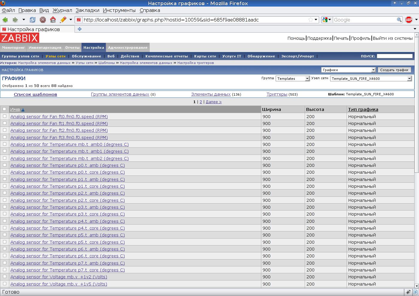 Создание шаблонов для системы мониторинга Zabbix - Блог